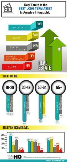 Real Estate Finance HQ (refinancehq) on Pinterest - real estate investment spreadsheet