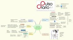 8 columnas 10/jun/2015 Hugo Augusto - Hugo_Augusto - XMind: The Most Professional Mind Mapping Software