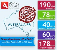 Aspire Square Congratulating to Mrs Patel on getting Australia PR in just 178 days. She completed her Dream of Australia PR. Do you want to become Australia PR? Know your Eligibility; Send us your Resume on info@aspiresquare.com or Call us on +91 79 4009 4410. Book your Appointment for Detailed Consultation.