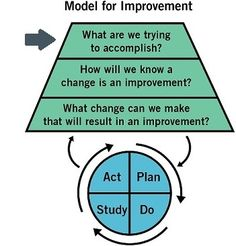 IHI: Learning Management System