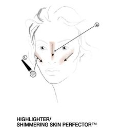 Using the narrow surface of the brush, sweep illuminator down the tops of the cheekbones (1) and down the bridge of nose (2).