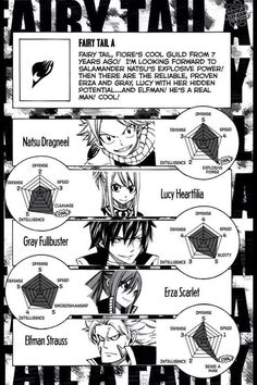 More evidence that Erza is the best and Elfman is s man