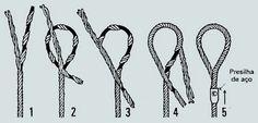 Laço de cabo de aço - exemplo