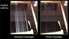 Smart headlight system erases rain and snow to improve visibility