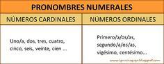 Materiales de Lengua y Literatura: LOS PRONOMBRES