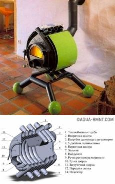DIY Buleryan Ofen Source by motoskut The post DIY Buleryan Herd appeared first on My Art My Home. Stove Fireplace, Fireplace Wall, Metal Projects, Welding Projects, Wood Burning Heaters, Wood Heaters, Shop Heater, Alternative Energie, Wood Pellet Stoves
