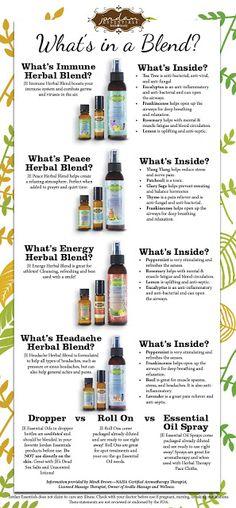 Cathy's Jordan Essentials News: What is a BLEND?