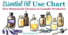 Learn how common essential oils are used in cleaning and laundry with this essential oil use chart. Also includes a free printable version of the chart.