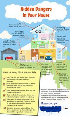 1 Hidden-Dangers-in-Your-House