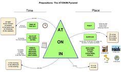ATONIN PYRAMID