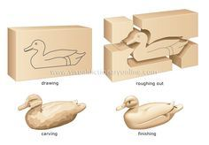 wood carving tools for beginners | steps image