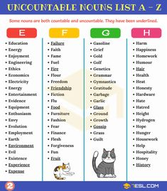 Countable And Uncountable Nouns In Alphabetical Order - Best Alphabet Pictures 2018 English Words, English Grammar, English Language, English Idioms, Uncountable Nouns, Money Magic, Alphabetical Order, Grammar And Vocabulary, Golf Humor