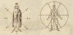 """Fiore dei Liberi's """"Fior di Battaglia"""", ca 1404AD (left), US Army Field Manual: Combatives, Handheld Weapons (Right)"""
