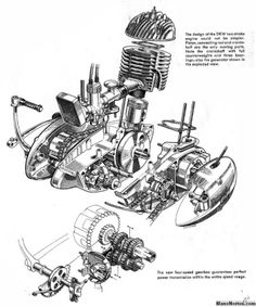 dkw engine cutaway exploded view of dkw engine dkw 125 . 125 Motorcycle, Motorcycle Posters, Classic Motorcycle, Antique Motorcycles, Cool Motorcycles, Bike Engine, Jet Engine, Harley Davidson Engines, Bike Rider
