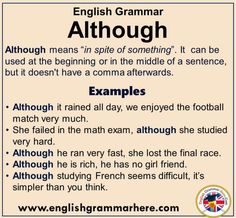 """English Grammar – Using Although, Definiton and Example Sentences Although means """"in spite of something"""". English Learning Spoken, Teaching English Grammar, English Writing Skills, Learn English Words, English Language Learning, English Lessons, Good Vocabulary Words, Grammar And Vocabulary, English Sentences"""