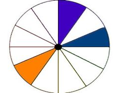 Split Complementary Color Scheme Examples in color order: the art of choosing: split-complementary color