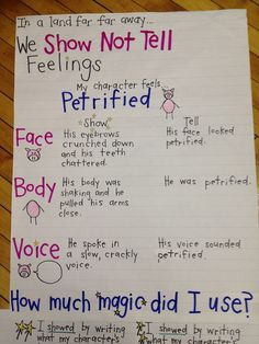 """Show Not Tell"" Anchor chart from a grade writing unit about fairy tales. The fairy tale heading, ""In a land far, far away…"" leads right into the purpose for the chart, ""We show not tell feelings."" Then they include Writing Strategies, Writing Lessons, Writing Resources, Teaching Writing, Writing Skills, Writing Activities, Writing Tips, Teaching Ideas, Drama Activities"