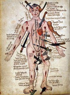 """Medieval """"Wound Man"""""""