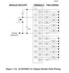 ge fanuc plc wire diagrams · the ge fanuc 90-30 series ic693mdl741 is a  12/24 positive logic dc