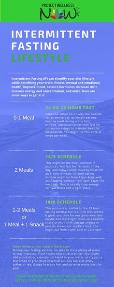 Intermittent Fasting - Infographic - Project Wellness Now #wellness #health #food #diet