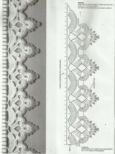 If you looking for a great border for either your crochet or knitting project, check this interesting pattern out. When you see the tutorial you will see that you will use both the knitting needle and crochet hook to work on the the wavy border. Crochet Boarders, Crochet Edging Patterns, Crochet Lace Edging, Crochet Motifs, Crochet Diagram, Lace Patterns, Crochet Chart, Thread Crochet, Crochet Designs
