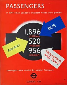 London Transport did its bit. Four posters from 1945 by James Fitton, using striking graphics to present what are, out of context, largely meaningless numbers. London Poster, London Transport, Vintage London, London Underground, Transportation, Posters, Graphic Design, Poster, Postres