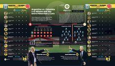 GolGolGol Fútbol Colombiano, Argentina vs. Colombia y el abismo que hay entre Pékerman y Lara