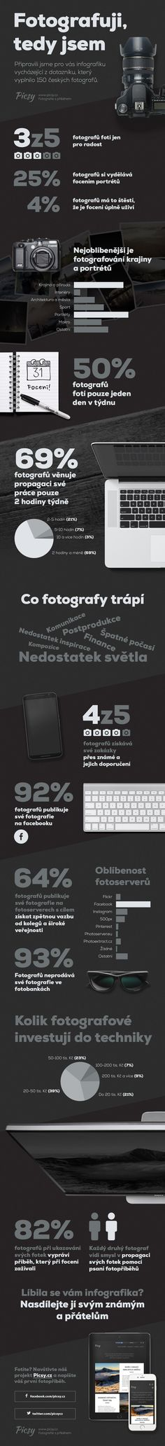 #infografika #foto #fotografove #igerscz #pruzkum #picsycz #fotopribehy