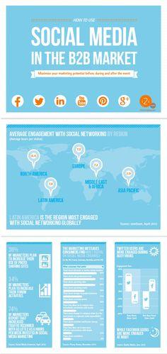 How to use Social Media in a b2b market [ Infographic ] #SocialMedia #Marketing