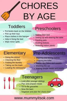 Gentle Parenting, Parenting Advice, Kids And Parenting, Peaceful Parenting, Parenting Memes, Parenting Websites, Chores For Kids By Age, Age Appropriate Chores For Kids, Kid Chores