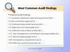 iso 14001 2015 internal audit checklist pdf