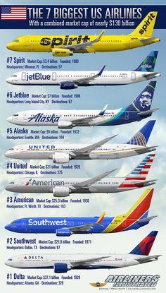 https://flic.kr/p/FEToUL | The 7 biggest US airlines