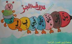 حروف الجر.. Learn Arabic Alphabet, Alphabet Templates, Arabic Lessons, Teaching The Alphabet, Arabic Language, Learning Arabic, Kindergarten Art, Kids Education, Fun Activities