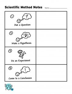 Scientific method sheet that is not confusing...