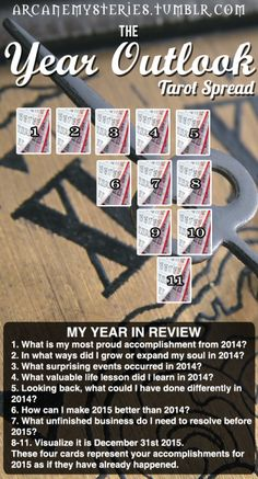 "arcanemysteries: "" The Year Outlook Tarot Spread. """