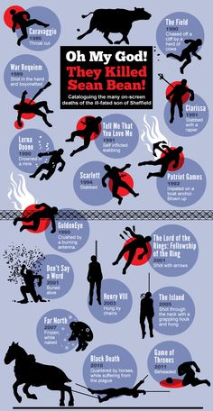Now you can see HOW he died all those times. Love Sean Bean!