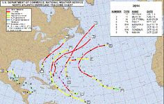 2014 Hurricane season largely passed Long Island by.