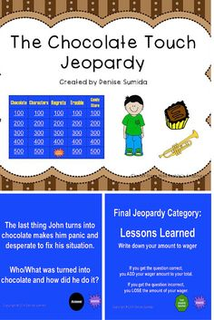 This game is a perfect way to review concepts and ideas from Chocolate Touch by Patrick Skene Catling. Jeopardy categories are Chocolate, Characters, Regrets, Trouble, and Candy Store. Divide your class into teams or challenge your class to play other classes.