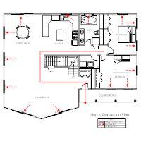 Elevator Evacuation Plan    Emergency Planning Examples
