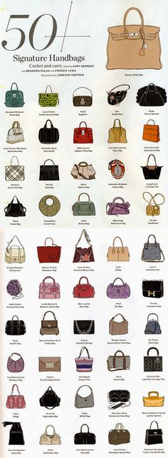 50 Most Iconic Designer Handbags Of All Time | Rebecca Slaven | Pulse |  LinkedIn
