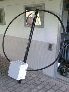AIR - RADIORAMA: LOOP MAGNETICA 80/40 di Virtute Andrea IU3CPG