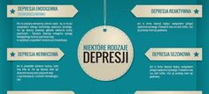Infografika_wemenders_depresja-744x339.jpg (744×339)