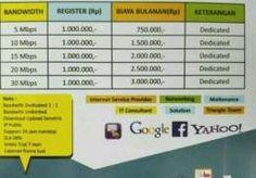 Internet wireless area bsd legok curug Tangerang