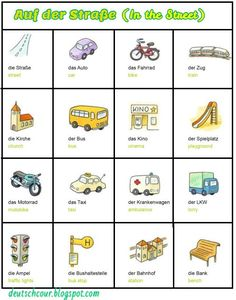 Bilder | Deutsch lernen