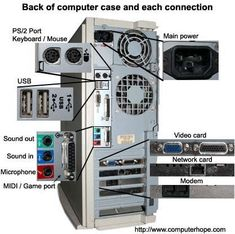 Computer dictionary definition for what connection means including related links, information, and terms. Computer dictionary definition for what connection means including related links, information, and terms. Computer Lessons, Computer Basics, Computer Coding, Computer Build, Computer Lab, Computer Technology, Computer Programming, Computer Science, Business Technology