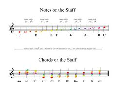 MyMusicalMagic: Boom-whacka-wow!  Colour coded chromatic scale along with common chords.