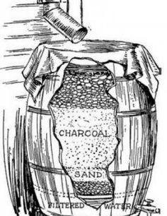 This tried and true method for filtering rainwater has been around for over a 100 years.Rain barrels are everywhere these days,…