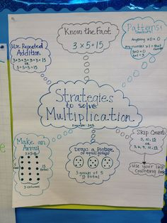 Multiplication Strategies poster!