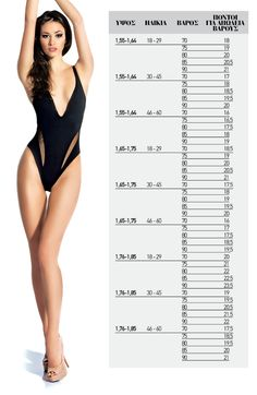 The Body System_Pontologio_ Body Systems, Weight Loss, Gym, Diet, Healthy, House, Measurement Chart, Pattern Cutting, Loosing Weight