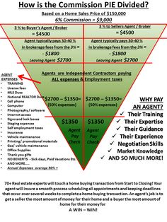 How to Justify Real Estate Agent Commissions